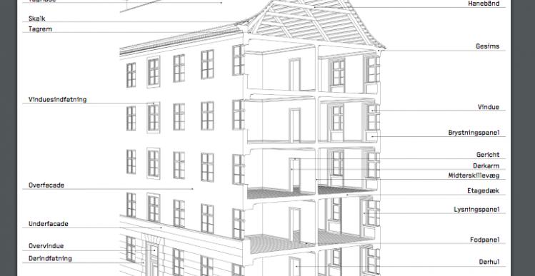 Nye regler for fredede bygninger på Ærø