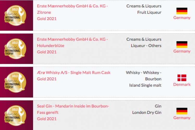 Kvinder sætter pris på Ærø Whisky